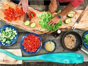 Ketogene Ernährungsweise Keto Diäten Info Gesundheit